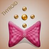 甲状腺,碘 免版税图库摄影