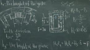 电动机的磁性系统 免版税图库摄影