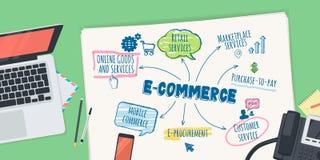 电子商务的平的设计例证概念 免版税库存图片