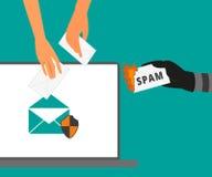 电子邮件保护免受垃圾短信 库存图片