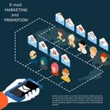电子邮件营销和促进app 免版税图库摄影