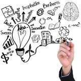 电灯泡企业图画现有量光符号 向量例证