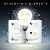 电灯泡和书流程图infographics 向量例证