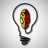 电灯泡和脑子概念 免版税图库摄影