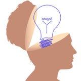 电灯泡图画想法光开放人的头脑 库存图片