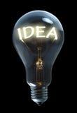 电灯泡想法光 库存图片