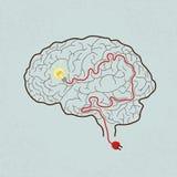 电灯泡想法或启发的脑子想法 库存照片