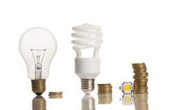 电灯泡的不同的类型 免版税图库摄影