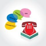 电话概念 免版税库存照片