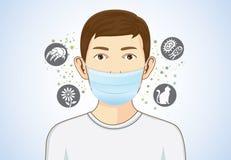 男孩佩带的呼吸面具为保护过敏 库存照片