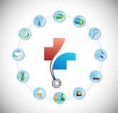 医疗保健医疗工具和网络概念 库存例证