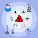 医疗和生物危害品infographic海报 图库摄影