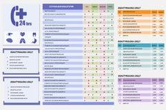医疗医疗保健和象Infographic模板 免版税库存照片