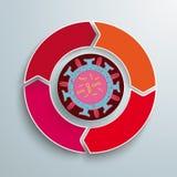 病毒周期Infographic 4步 免版税图库摄影