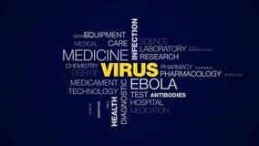 病毒ebola医学传染医生疫苗耐心科学家生物工艺学健康射入给词云彩赋予生命 影视素材