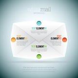 白色邮件Infographic 图库摄影