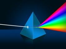 轻的分散作用例证。棱镜,光谱 库存图片