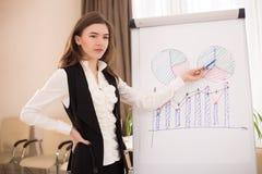给介绍的女实业家站立在与图的flipchart 免版税库存图片