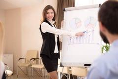 给介绍的微笑的女实业家站立在与图的flipchart的同事 免版税库存照片
