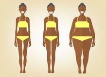 的黑人妇女不同的形式 套平的样式例证 相当黄色内衣的非洲女孩有多余重量的,  向量例证