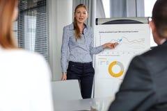 给介绍的年轻女实业家同事在证券交易经纪人行情室 库存图片