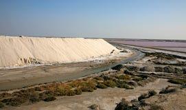 盐溶平底锅Salin de Giraud,法国 免版税库存图片