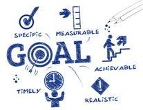 目标设置 向量例证