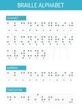 盲人识字系统字母表图表 免版税库存照片