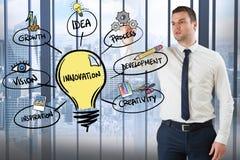 看创新图的确信的商人在办公室 图库摄影