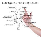 从睡眠停吸的副作用 库存图片