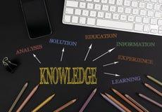 知识概念-黑办公桌 免版税图库摄影