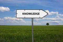 知识-与词与题目社会媒介相关,词,图象,例证的图象 库存照片