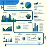 石油生产infographics 向量例证