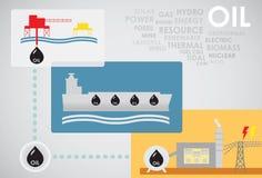 石油能源 库存照片