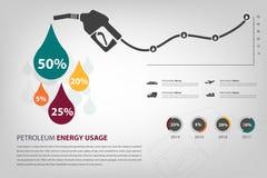 石油infographic能量的用法 库存图片