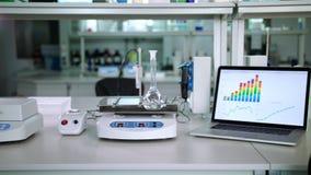 研究实验室设备 混合在玻璃烧瓶的液体在实验室振动器 股票录像