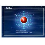 硫磺图化学家原子  向量例证