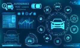 硬件汽车的诊断情况,扫描,测试,监视,分析,证明 皇族释放例证