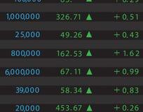 硬币舍去图形市场铅笔红色snd股票上升 库存照片