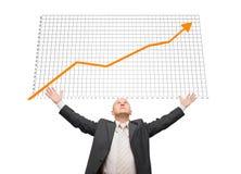 确信的增长 免版税库存图片