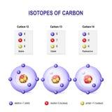 碳同位素  库存图片