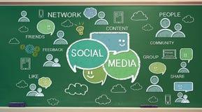社会媒介文本和动画片在粉笔板 免版税库存照片