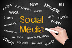 社会概念媒体 免版税库存图片