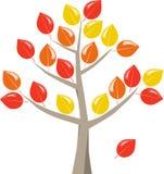 秋天五颜六色的叶子结构树 向量例证