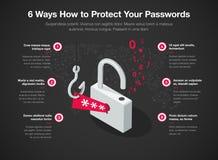6种方式如何保护在黑暗的背景隔绝的您的密码模板 图库摄影
