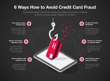 6种方式的Infographic如何避免信用卡欺骗 免版税库存图片