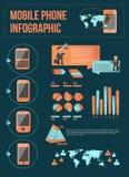 移动电话infographic与要素 库存图片