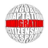 移民 免版税库存图片