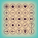 稀薄的概述控制器,演算,标志,  图库摄影