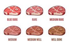 程度牛排煮熟度 蓝色,罕见,中等很好,很好,做 被设置的牛排象 免版税库存图片